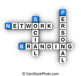 Persönliches soziales Netzwerk