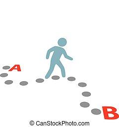 Person-Stunde folgen dem Wegplan Punkt A nach B.