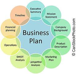 plan, diagramm, geschäftsführung, geschaeftswelt