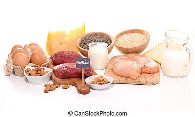Proteinquellen.