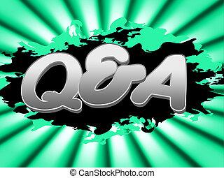 Q und ein Hinweis auf häufig gestellte Fragen und Know-how.