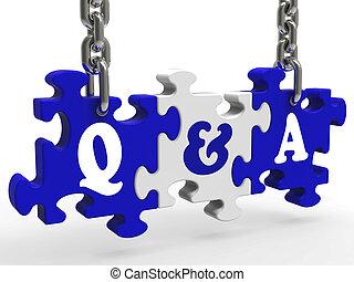 Q&A bedeutet Fragen und Antworten