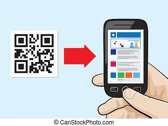 QR-Code Scan-Technologie