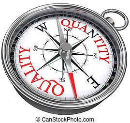 Qualitäts Quantitätskompass