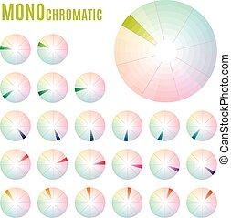 rad, einfarbig, satz, psychologie, -, diagramm, farben, grundwortschatz, meaning.