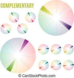 rad, satz, psychologie, komplementär, -, diagramm, farben, grundwortschatz, meaning.