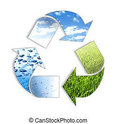 recycl, drei, element, ing, symbol