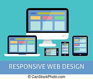 Responsive Web Design Konzept.