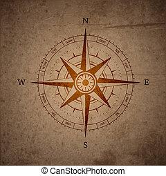 Retro-Navigationskompass.