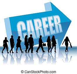 Richtung - Karriere