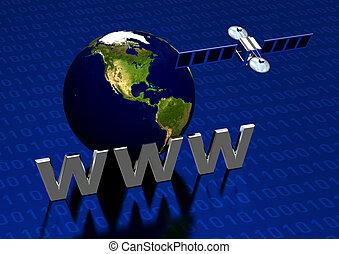 Satellitenkommunikation