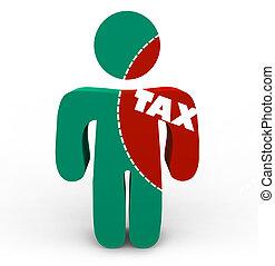 Schmerz der Steuern - Steuerkürzung der Person.