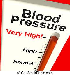 Sehr hoher Blutdruck zeigt Blutdruck und Stress