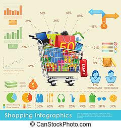 shoppen, infographics