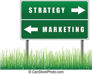 Signpost Strategie Marketing.