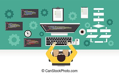 Softwareentwicklung. Programmierer arbeitet am Computer. Programmierungsmechanismus-Konzept.