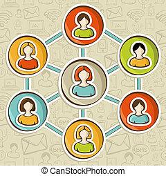 Soziale Netzwerke online Marketing Interaktion