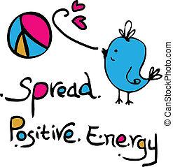 spannweite, positiv, energie