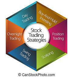 strategien, handel, bestand