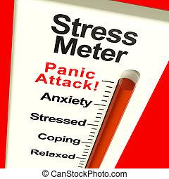 Stress-Meter zeigt Panikattacken durch Stress oder Sorgen