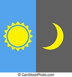 Tag und Nacht.