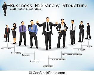 Unternehmenshierarchiestruktur