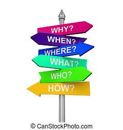 Unterschreiben Sie die Wegbeschreibung mit Frageworten