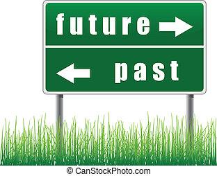 Verkehrszeichen Zukunft.