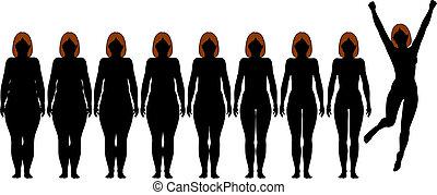 verlust, frau, gewicht, anfall, nach, diät, silhouetten, dicker , fitness
