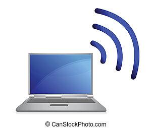 vernetzung, radio, wi-fi