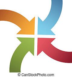 Vier Curve-Farbepfeile treffen sich im Zentrum