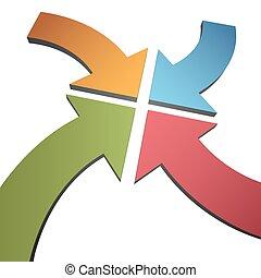 Vier Curvefarbene 3D-Pfeilchen konvergieren Punkt Center
