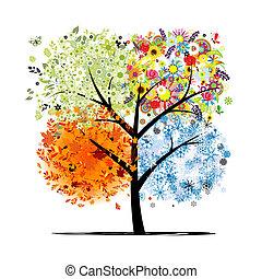 Vier Jahreszeiten - Frühling, Sommer, Herbst, Winter.