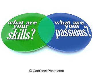 Was sind Ihre Fähigkeiten und Leidenschaften - venn Diagramm.