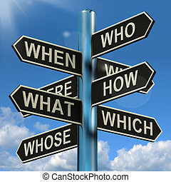 was, wegweiser, wenn, forschung, brainstorming, verwirrung, wohin, weshalb, shows