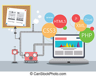 Webdesign-Fabrik