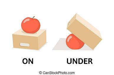 weißes, wörter, apple., unter, karikatur, hintergrund., kasten, flashcard, prepositions, vektor, wohnung, freigestellt, erklärung, gegenüber, abbildung, card.