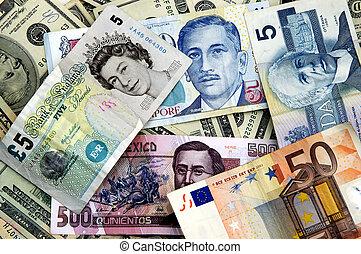 welt währung