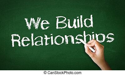 Wir bauen Beziehungen, Kreidebilder.