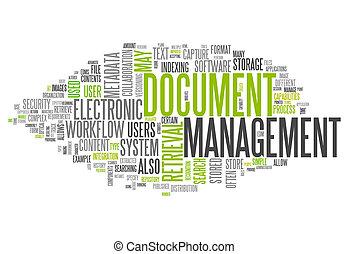 Word Cloud Document Management.