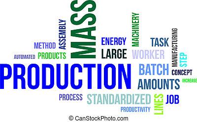 Word Cloud - Massenproduktion.