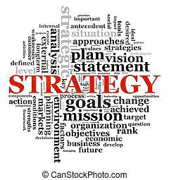 wordcloud, strategie