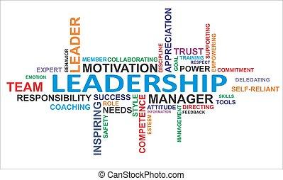 Wortwolke - Führung