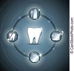 Zahnpflege-Ratschläge