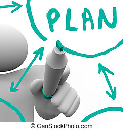 zeichnung, flußdiagramm, plan, brett