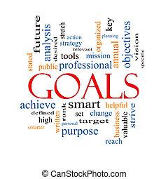 Ziel-Wort-Konzept