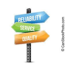 Zuverlässigkeit, Service und Qualitätszeichen Illustration.