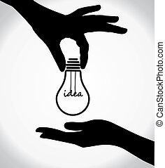 Zwei menschliche Hand-Silhouette teilen sich die Idee Glühbirne mit Ideentext in der Mitte der Glühbirne - Konzeptdesign-Vektor Illustration