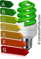 zwiebel, energie, grün, classificatio