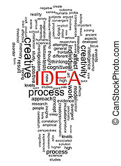 zwiebel, wordcloud, idee